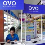 Alamat Booth OVO Jawa Barat