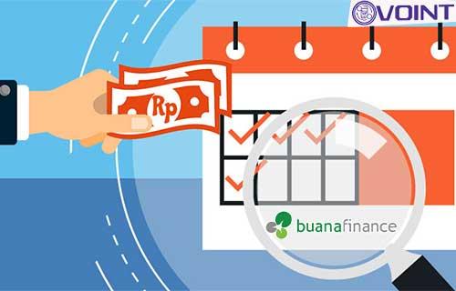 Cara Bayar Buana Finance Pakai OVO Lewat Tokopedia